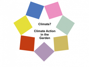 Climate Action Through Urban Agriculture - Online Webinar @ Zoom